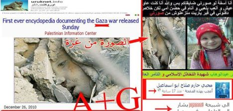 Korban Israel di Gaza