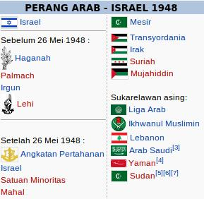 Perang Arab Israel 1948