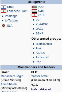 Perang Lebanon 1982
