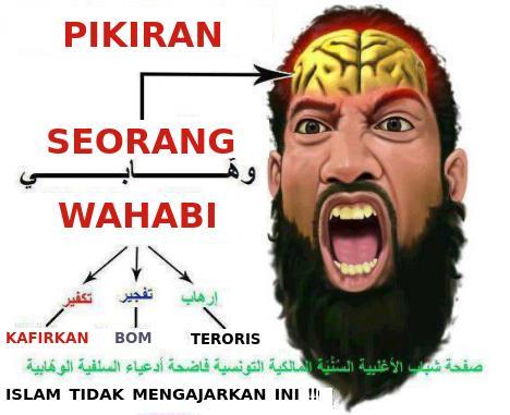 Pikiran Wahabi