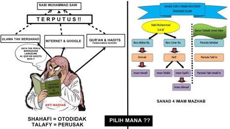 mazhab-vs-anti-mazhab