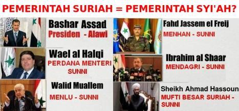 Pemerintah Syiah