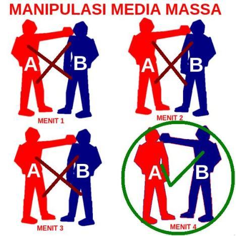Manipulasi Media Massa