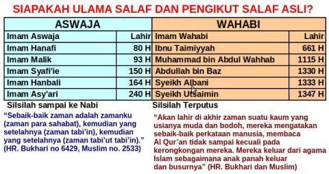 Ulama Salaf