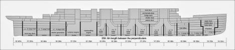 struktur Titanic