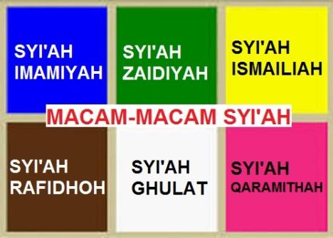 MACAM MACAM SYI'AH