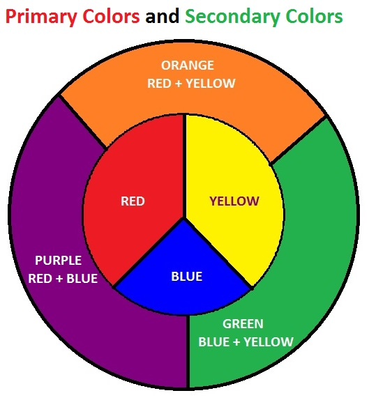 what are the primary colors - 529×574