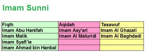 Imam Sunni