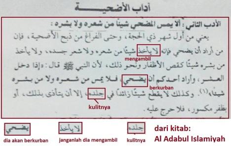 adabul-islamiyah