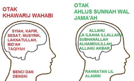 otak-wahabi